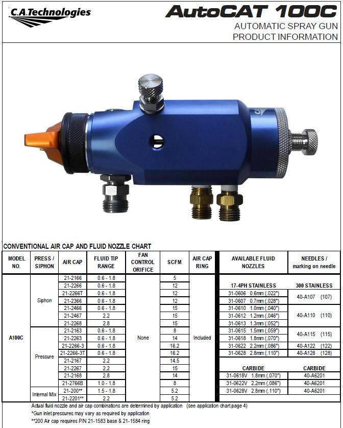 ca technologies a100c standard automatic spray gun product manual