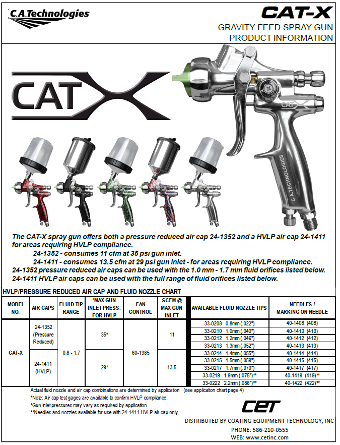 ca tech cat x handheld spray gun product manual